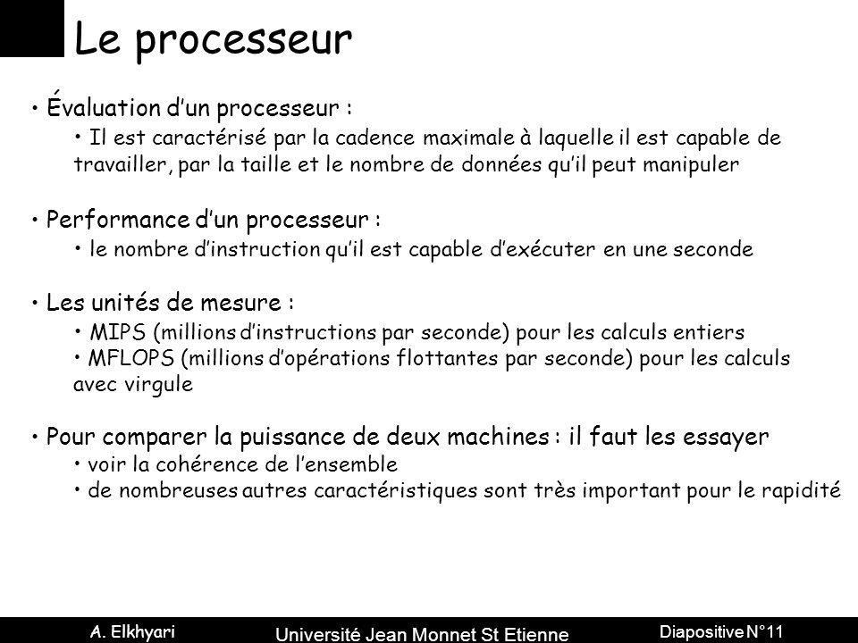 Le processeur Évaluation d'un processeur :