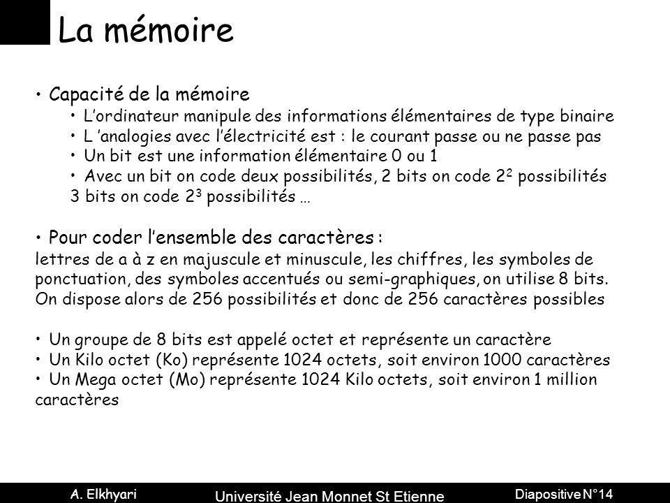 La mémoire Capacité de la mémoire