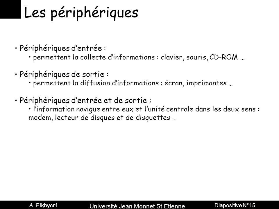 Les périphériques Périphériques d'entrée : Périphériques de sortie :