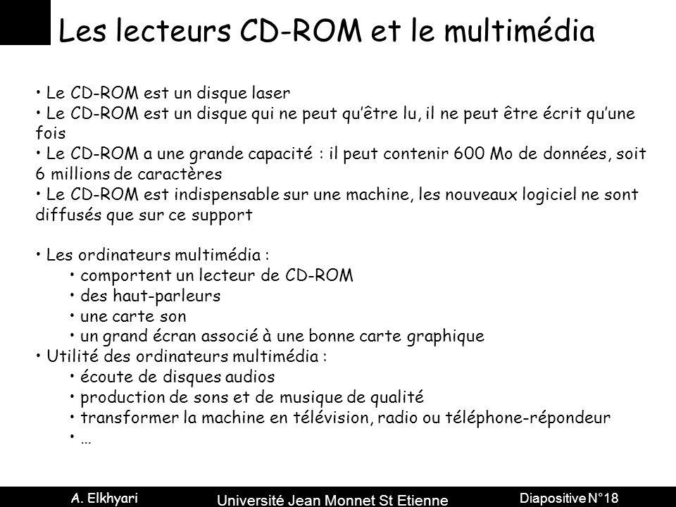 Les lecteurs CD-ROM et le multimédia