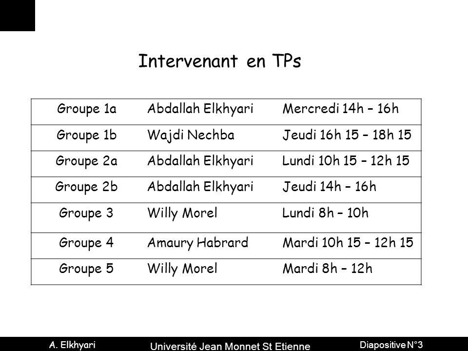 Intervenant en TPs Groupe 1a Abdallah Elkhyari Mercredi 14h – 16h
