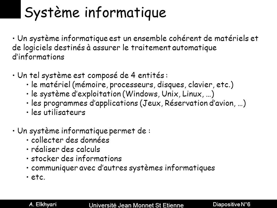 Système informatique Un système informatique est un ensemble cohérent de matériels et.