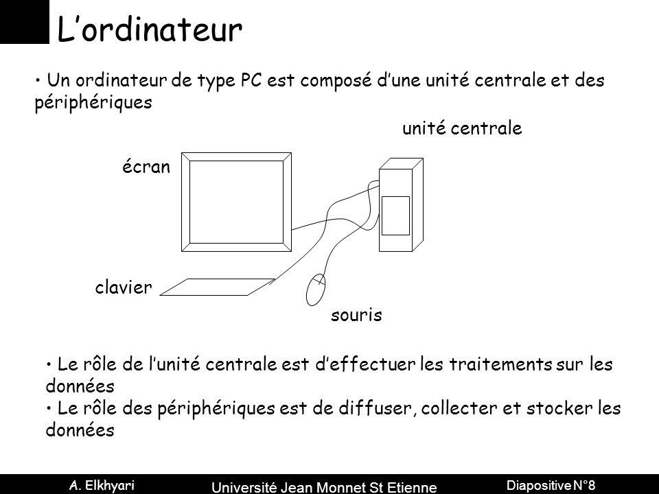 L'ordinateur Un ordinateur de type PC est composé d'une unité centrale et des. périphériques. écran.