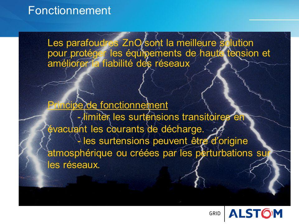 Fonctionnement Les parafoudres ZnO sont la meilleure solution pour protéger les équipements de haute tension et améliorer la fiabilité des réseaux.