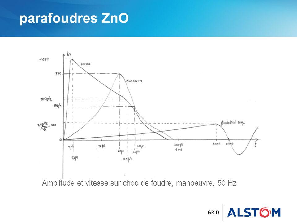 parafoudres ZnO Amplitude et vitesse sur choc de foudre, manoeuvre, 50 Hz