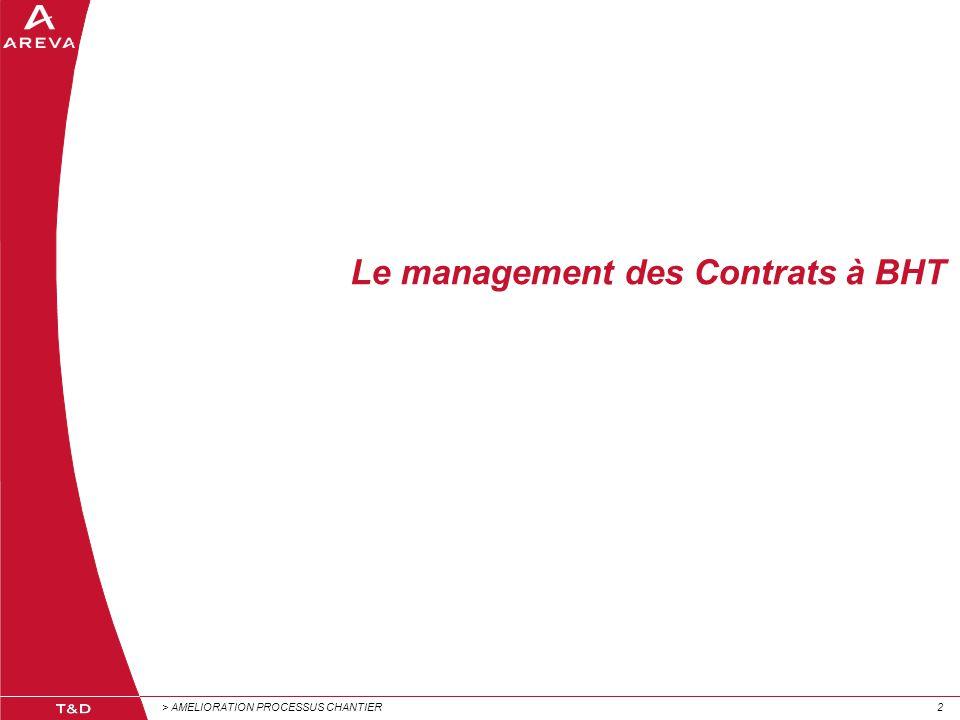 Le management des Contrats à BHT