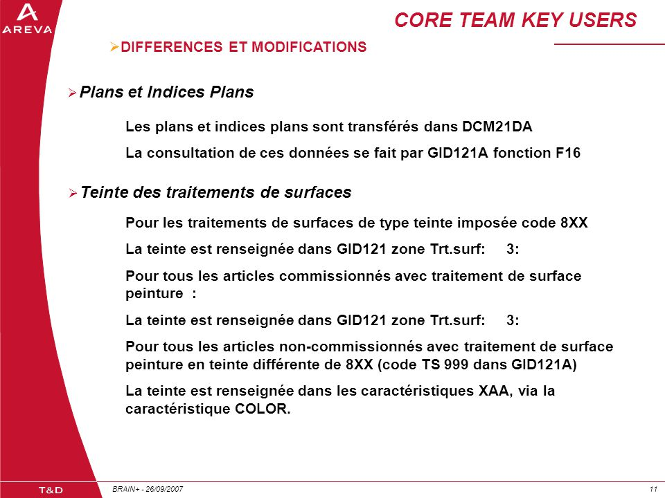 CORE TEAM KEY USERS Plans et Indices Plans