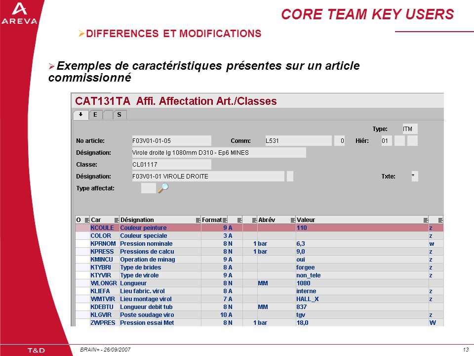 CORE TEAM KEY USERS DIFFERENCES ET MODIFICATIONS.