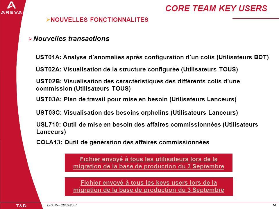 CORE TEAM KEY USERS Nouvelles transactions NOUVELLES FONCTIONNALITES