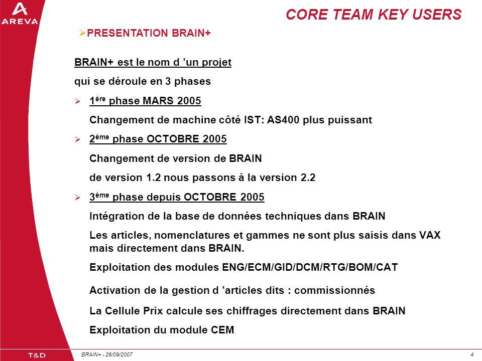 CORE TEAM KEY USERS PRESENTATION BRAIN+ BRAIN+ est le nom d 'un projet. qui se déroule en 3 phases.