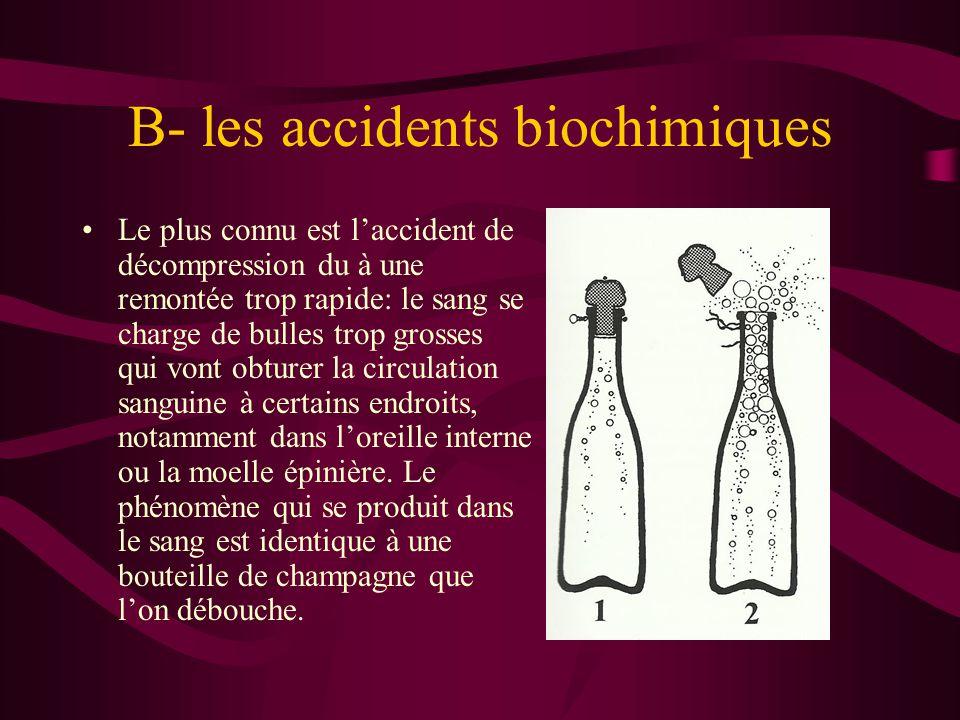 B- les accidents biochimiques