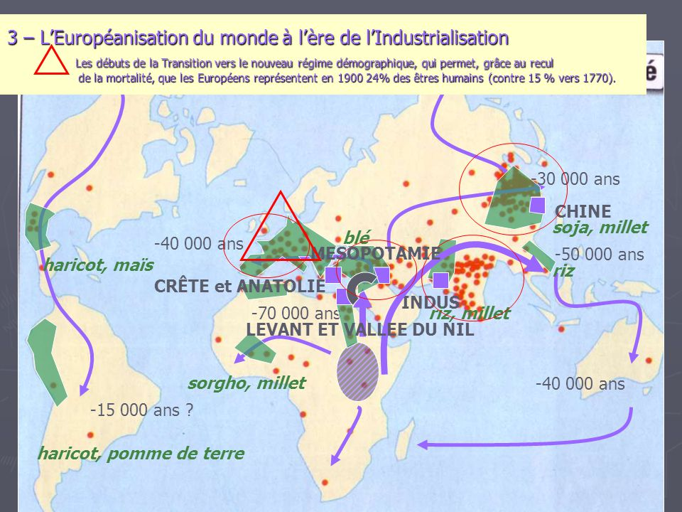 3 – L'Européanisation du monde à l'ère de l'Industrialisation