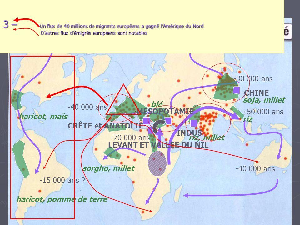 3 – Un flux de 40 millions de migrants européens a gagné l'Amérique du Nord D'autres flux d'émigrés européens sont notables