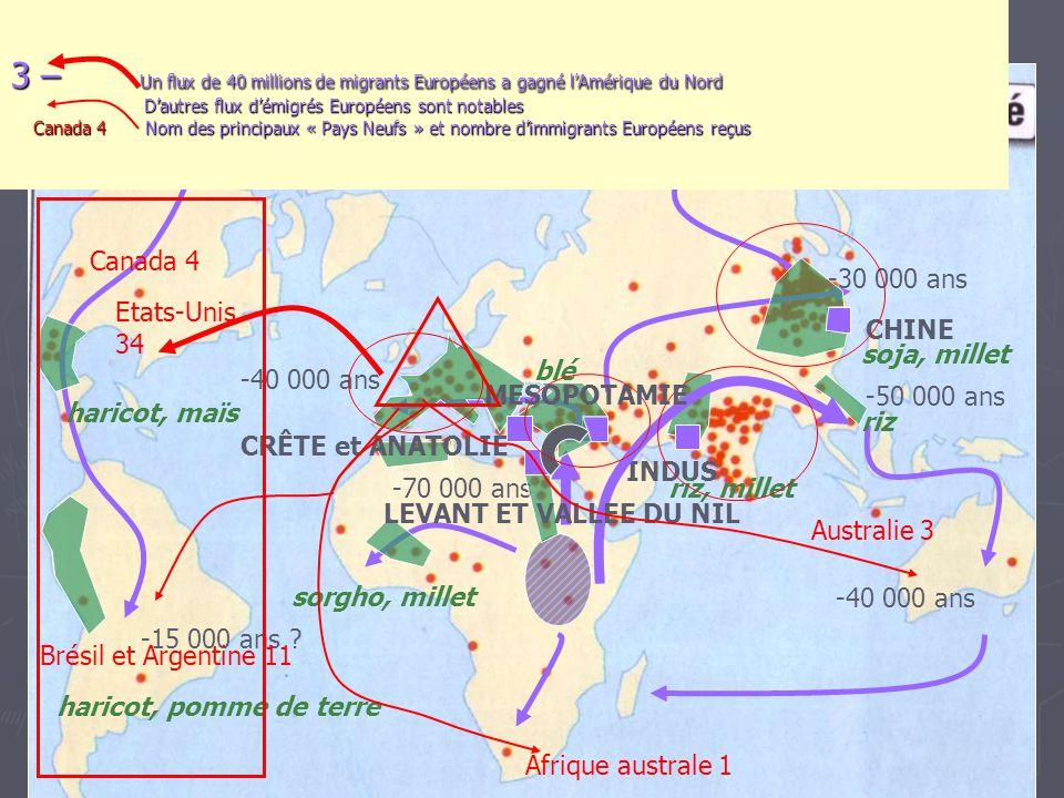 3 – Un flux de 40 millions de migrants Européens a gagné l'Amérique du Nord D'autres flux d'émigrés Européens sont notables Canada 4 Nom des principaux « Pays Neufs » et nombre d'immigrants Européens reçus