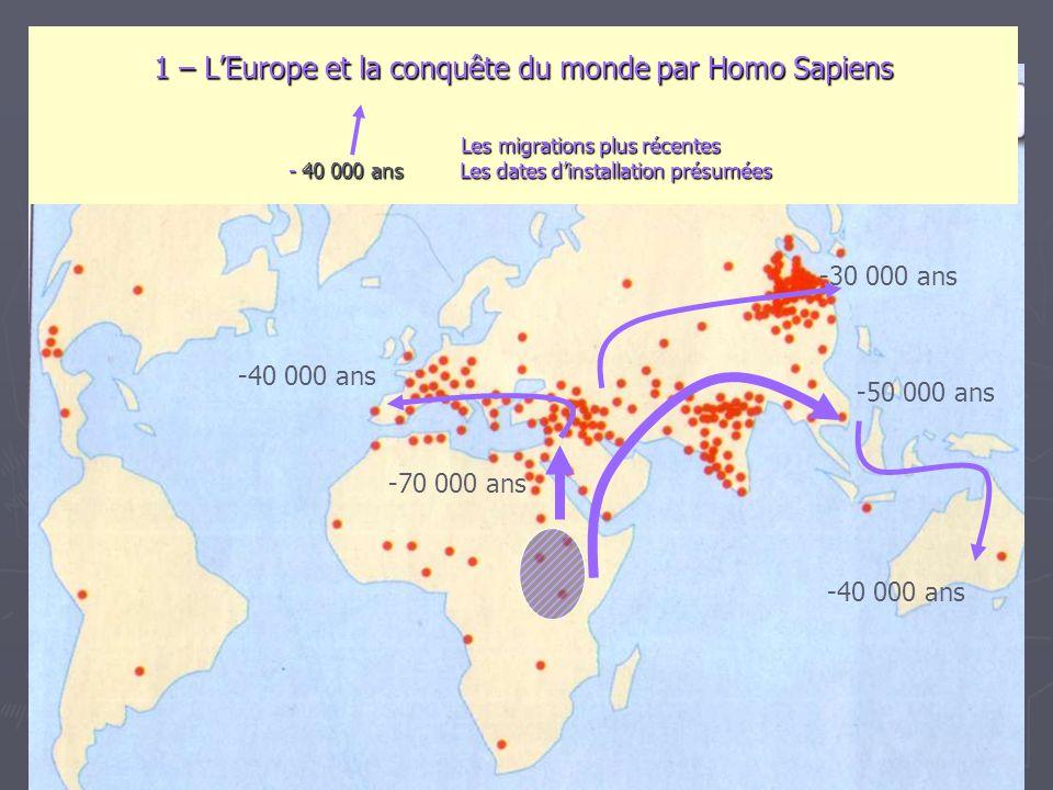 1 – L'Europe et la conquête du monde par Homo Sapiens Les migrations plus récentes - 40 000 ans Les dates d'installation présumées