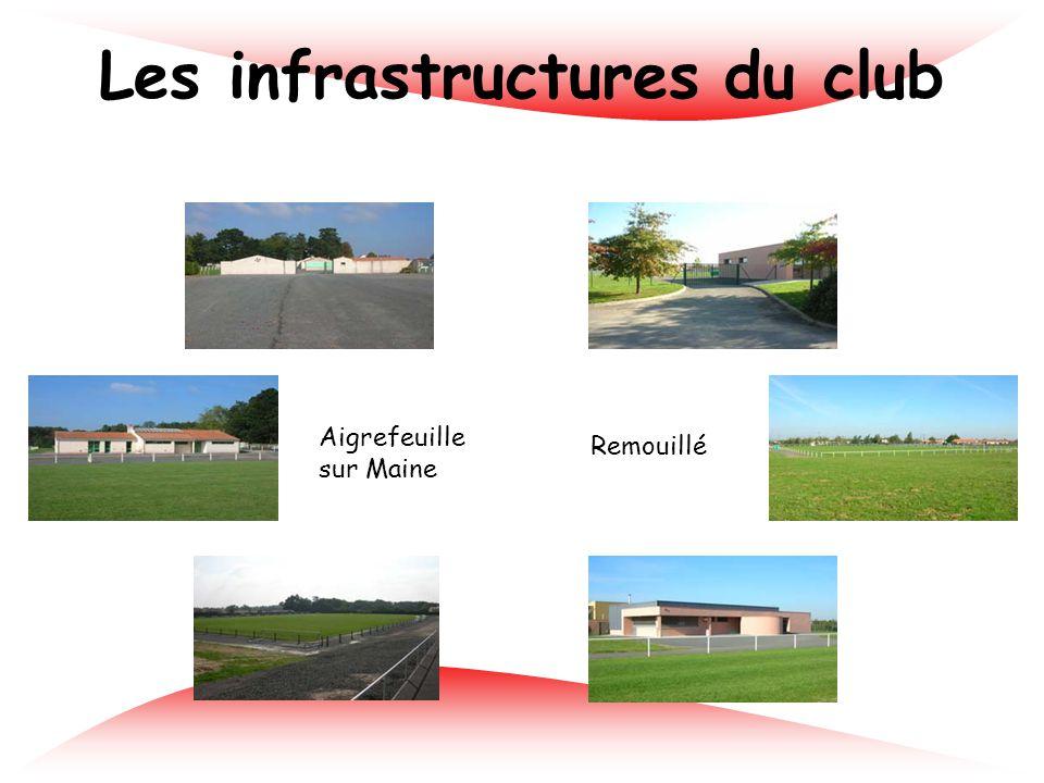 Les infrastructures du club