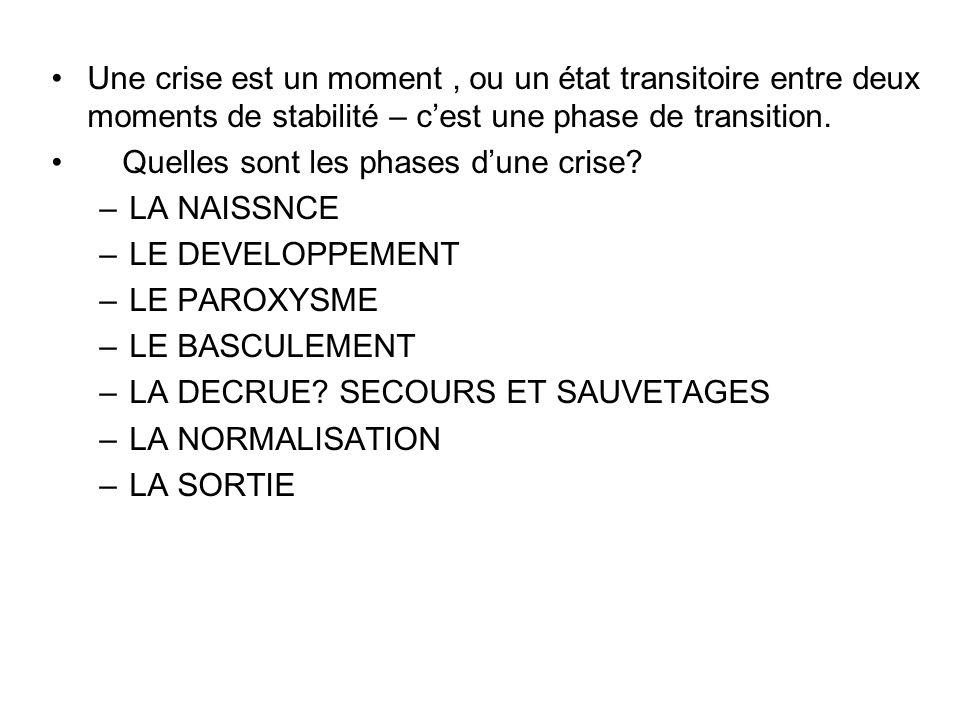Une crise est un moment , ou un état transitoire entre deux moments de stabilité – c'est une phase de transition.