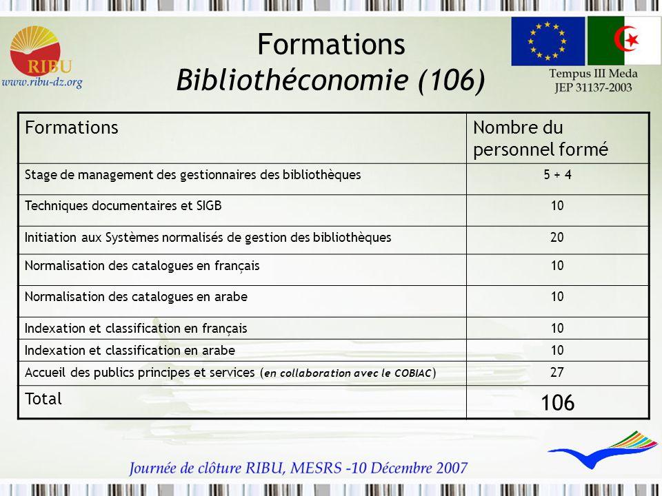 Formations Bibliothéconomie (106)
