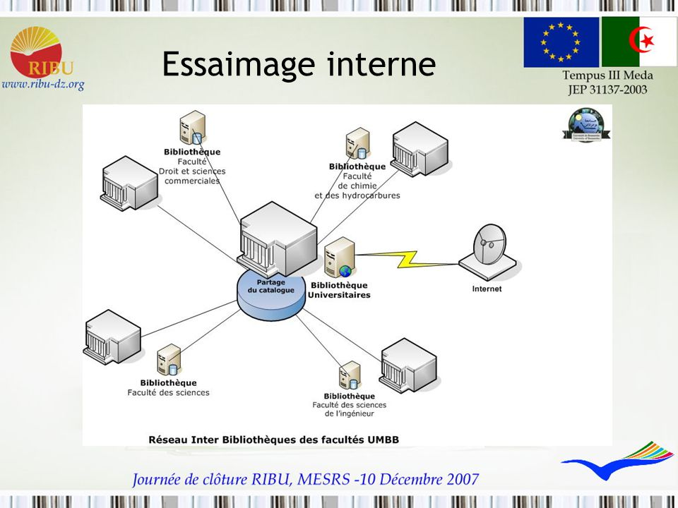 Essaimage interne