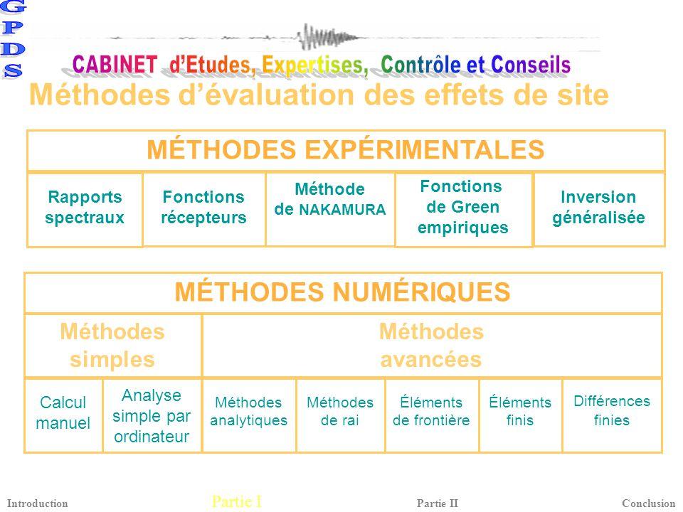 Méthodes d'évaluation des effets de site