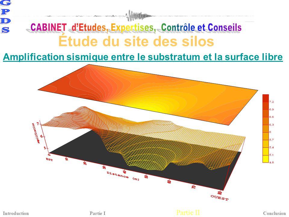 GPDS CABINET d'Etudes, Expertises, Contrôle et Conseils. Étude du site des silos Amplification sismique entre le substratum et la surface libre.