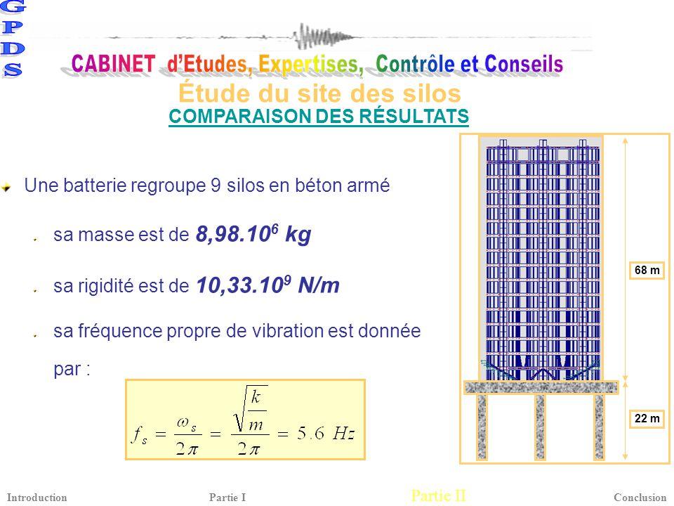 Étude du site des silos COMPARAISON DES RÉSULTATS