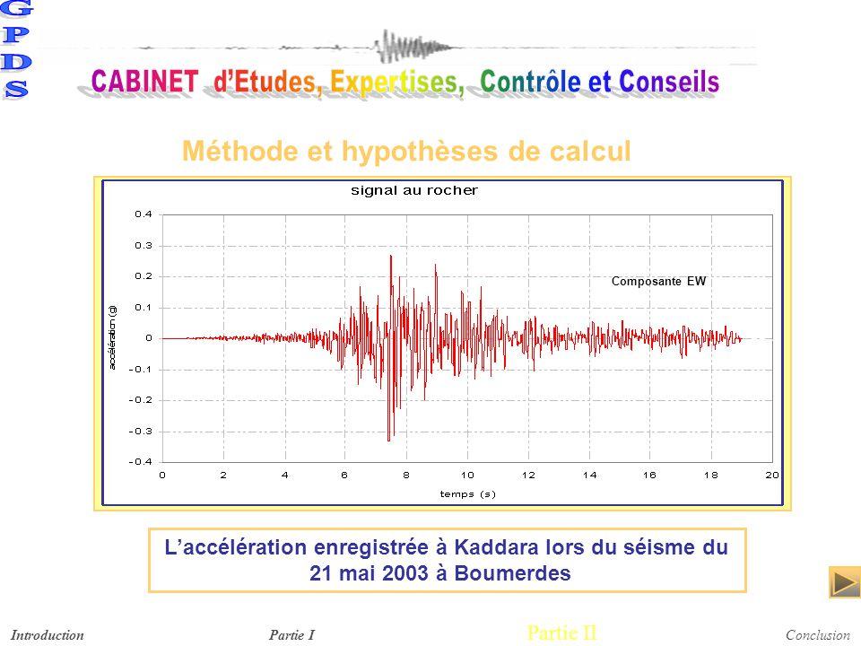 L'accélération enregistrée à Kaddara lors du séisme du