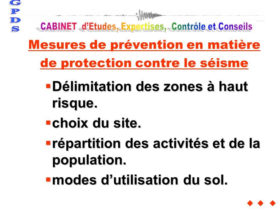 Mesures de prévention en matière de protection contre le séisme