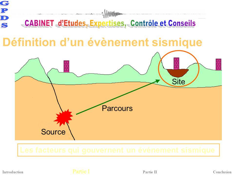 Définition d'un évènement sismique