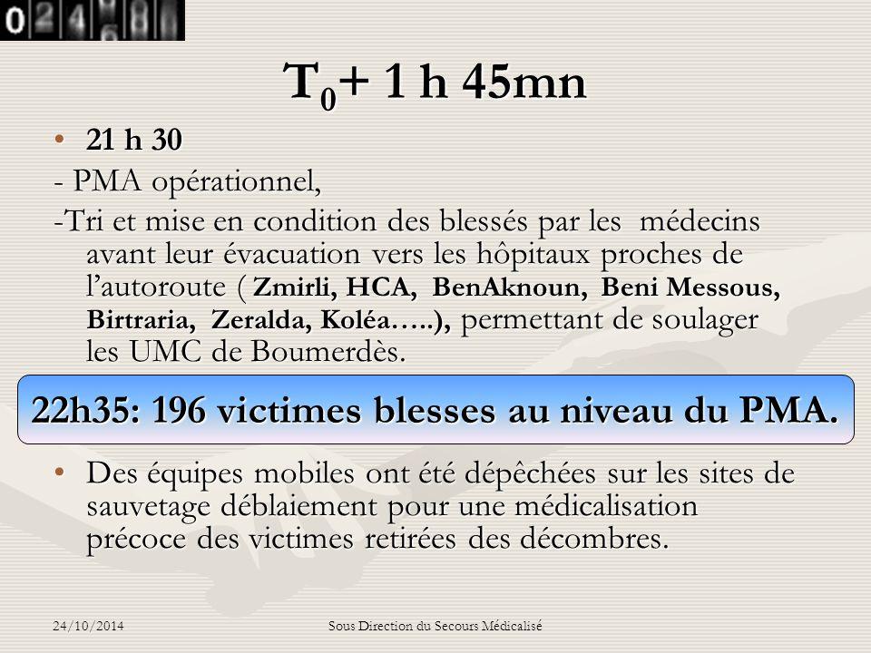 22h35: 196 victimes blesses au niveau du PMA.