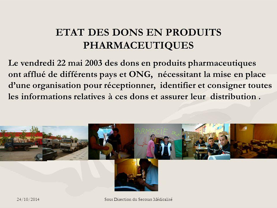 ETAT DES DONS EN PRODUITS PHARMACEUTIQUES