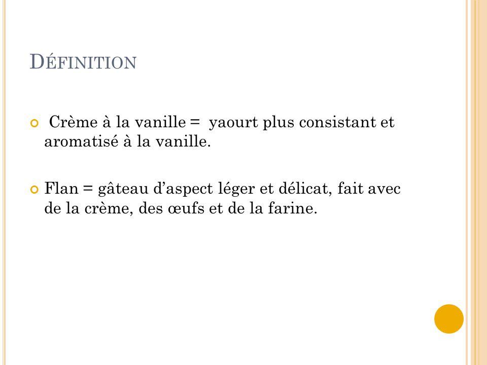 Définition Crème à la vanille = yaourt plus consistant et aromatisé à la vanille.