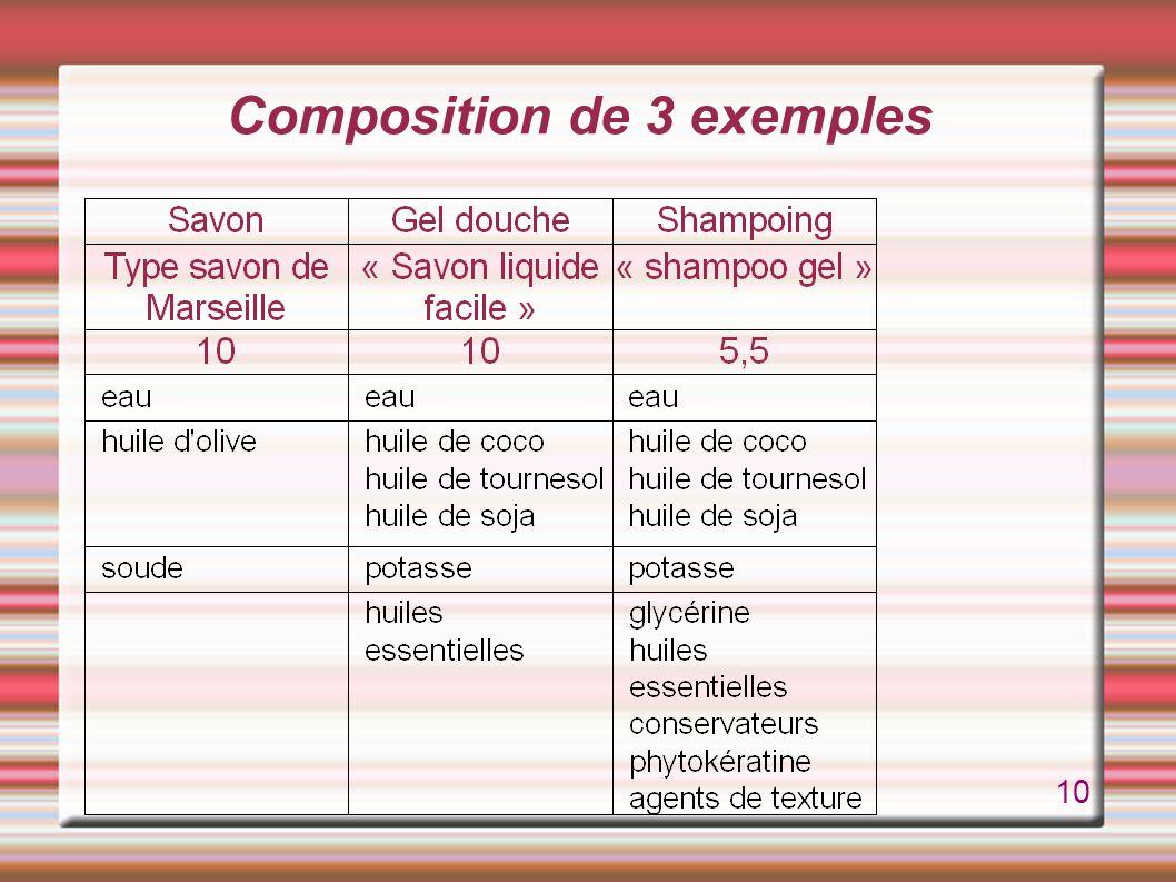 Composition de 3 exemples