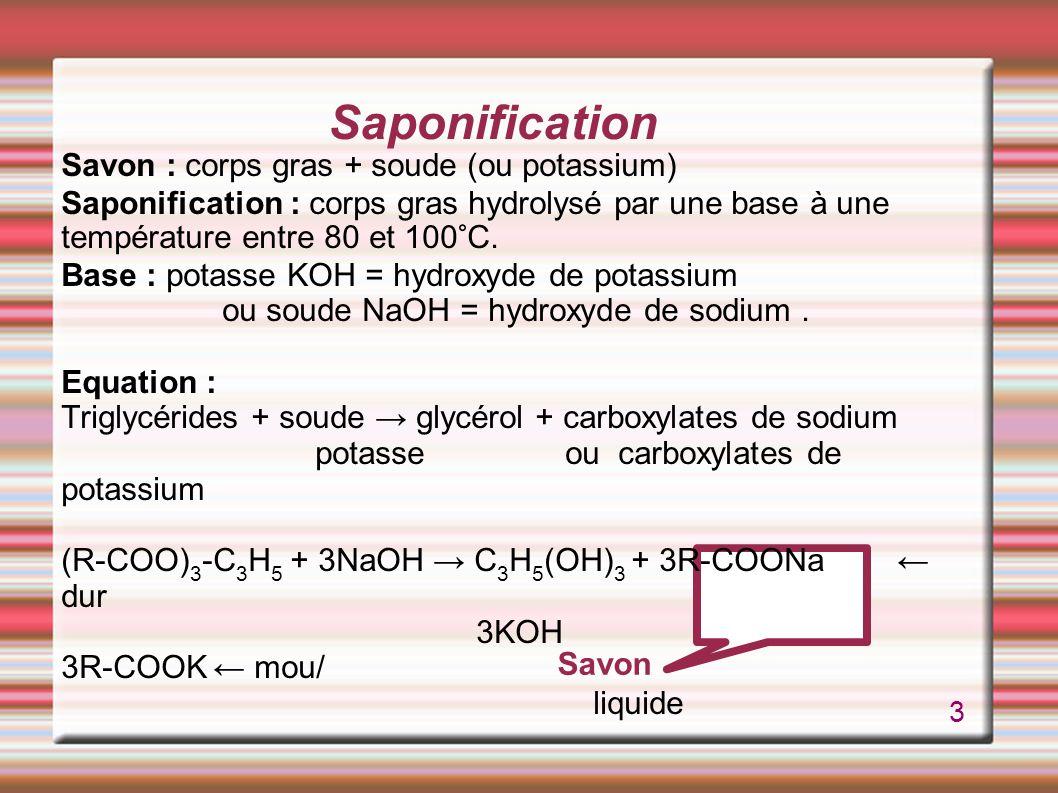 Saponification Savon : corps gras + soude (ou potassium)
