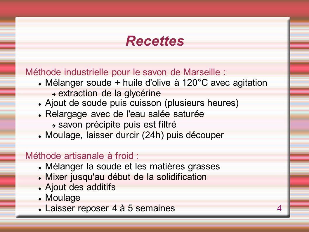 Recettes Méthode industrielle pour le savon de Marseille :