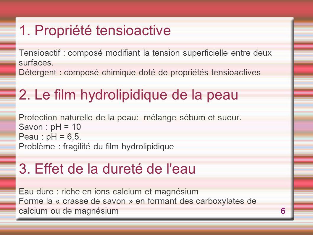 1. Propriété tensioactive