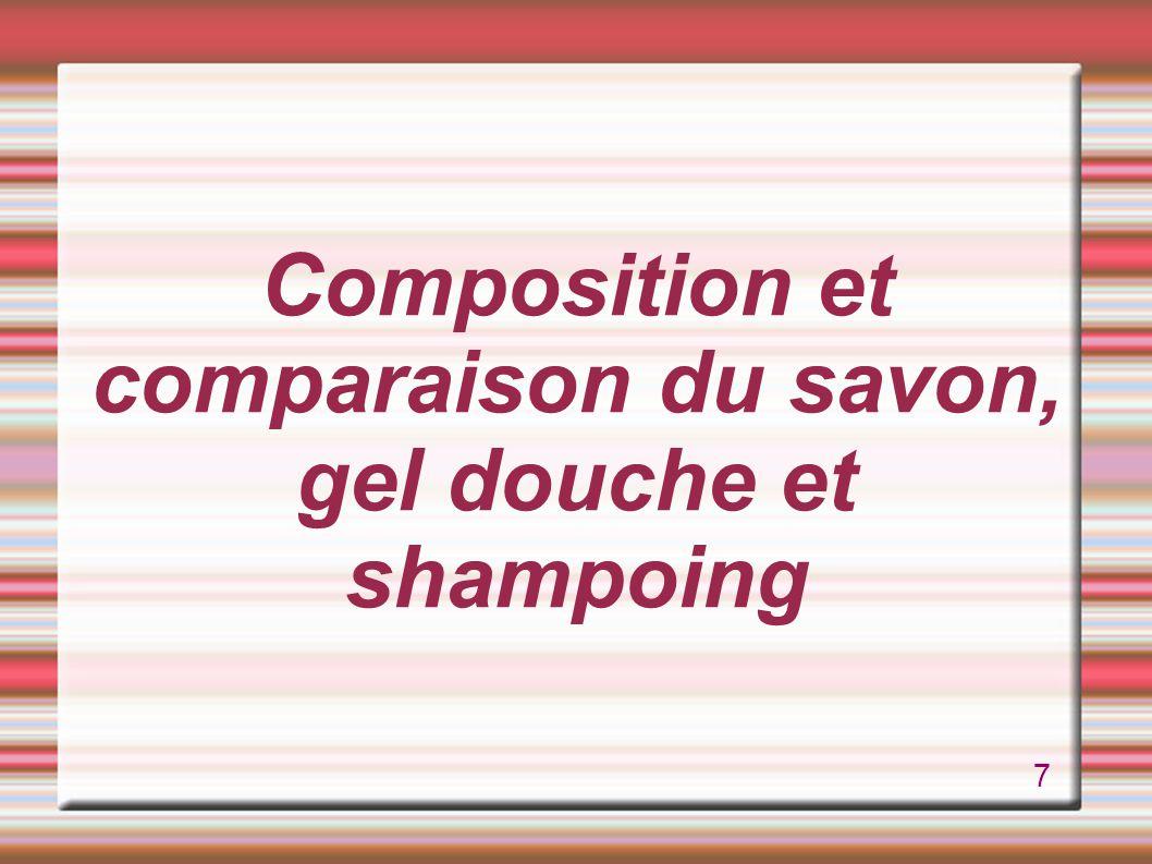 Composition et comparaison du savon, gel douche et shampoing
