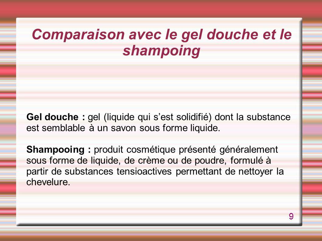 Comparaison avec le gel douche et le shampoing