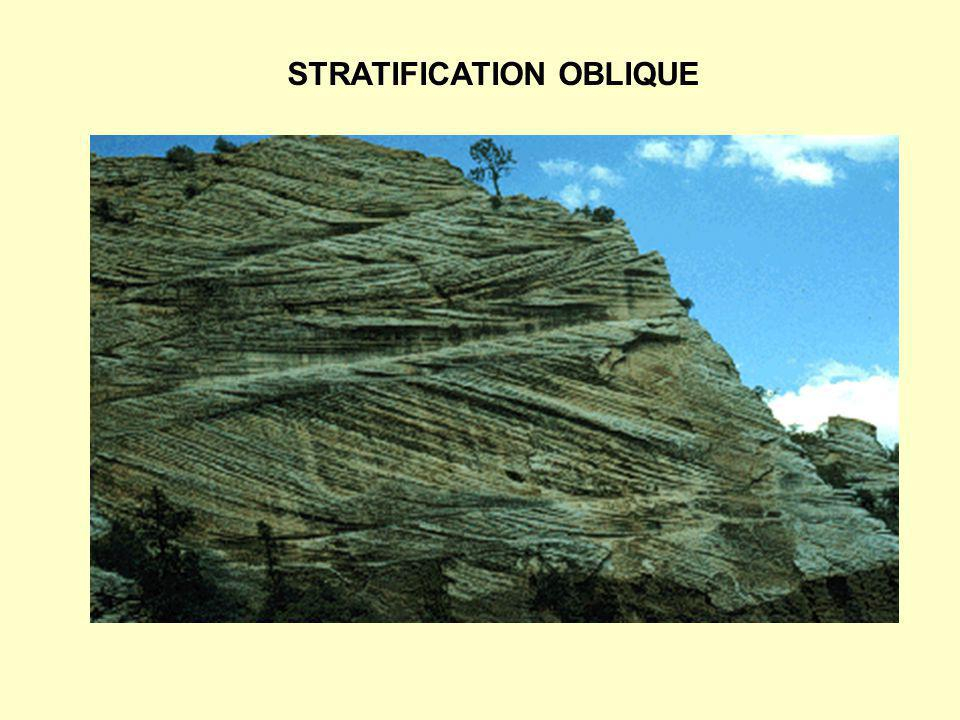 STRATIFICATION OBLIQUE