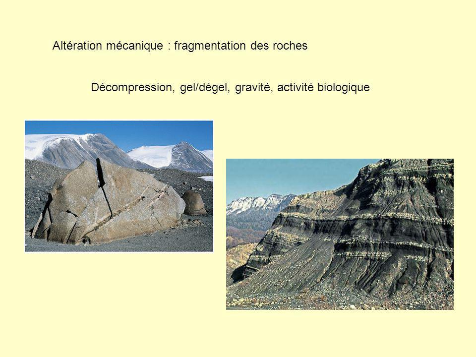 Altération mécanique : fragmentation des roches