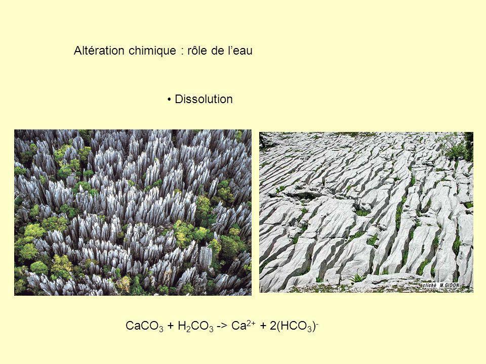 Altération chimique : rôle de l'eau