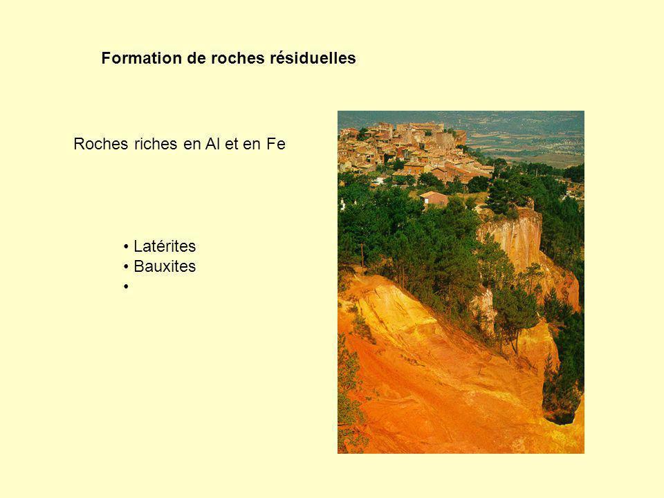 Formation de roches résiduelles