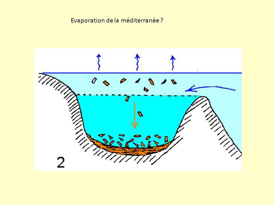 Evaporation de la méditerranée