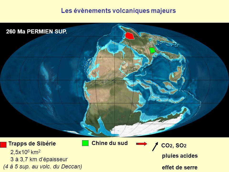 Les évènements volcaniques majeurs