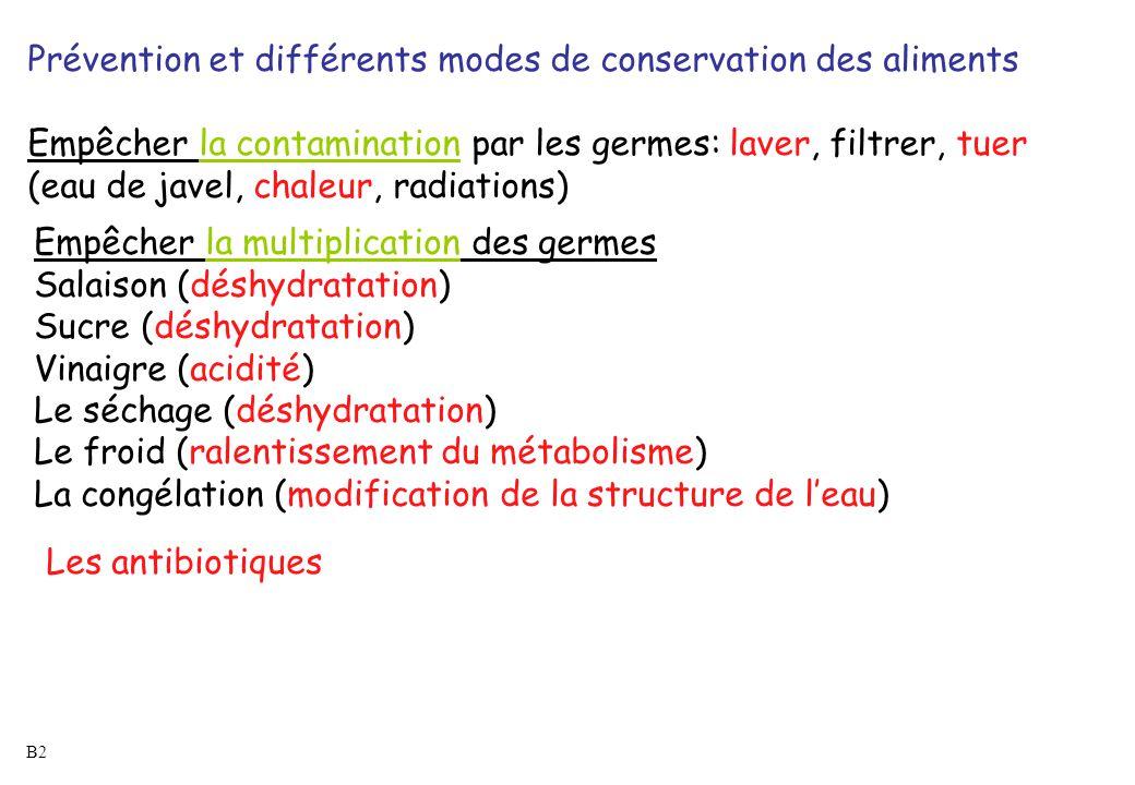Prévention et différents modes de conservation des aliments