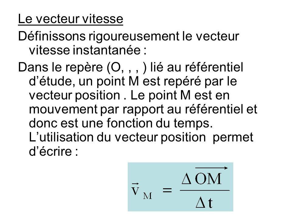 Le vecteur vitesse Définissons rigoureusement le vecteur vitesse instantanée :