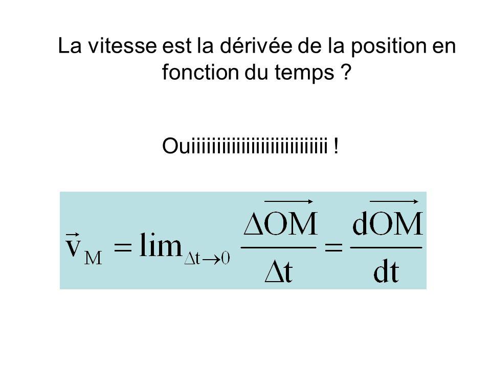La vitesse est la dérivée de la position en fonction du temps