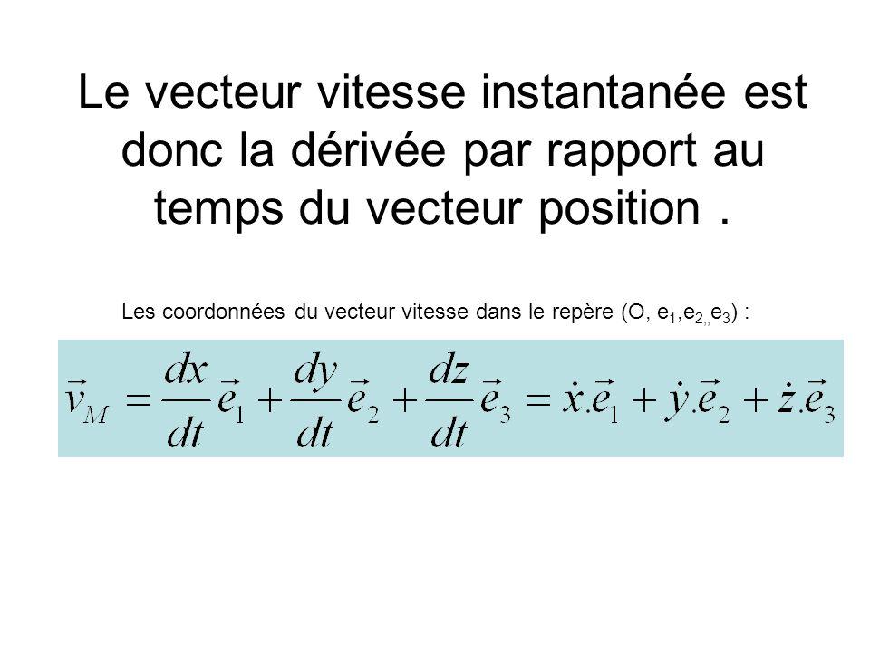 Le vecteur vitesse instantanée est donc la dérivée par rapport au temps du vecteur position .