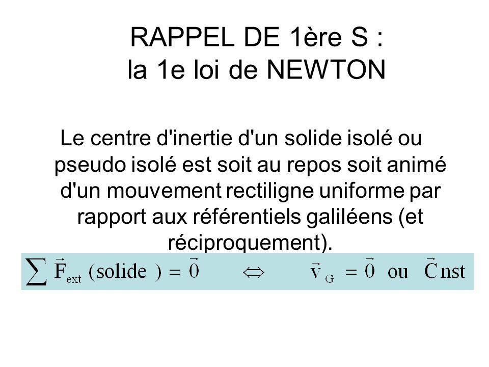 RAPPEL DE 1ère S : la 1e loi de NEWTON