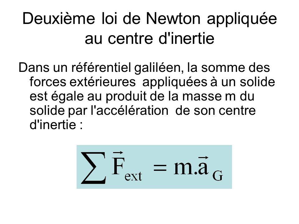 Deuxième loi de Newton appliquée au centre d inertie